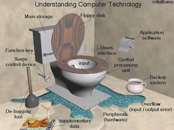 Computer_Technology.jpg