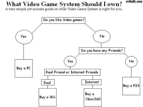 Flowchart_For_Video_Games.jpg