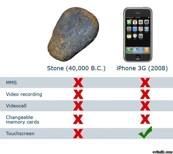 Iphone And Stone